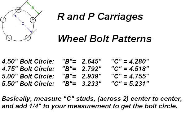 Wheel Bolt Patterns Chart >> How to Measure Bolt Patterns R and P Carriages Seneca, Il