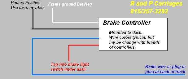 Trailer Brake Controller Operationwiring Diagram For 12