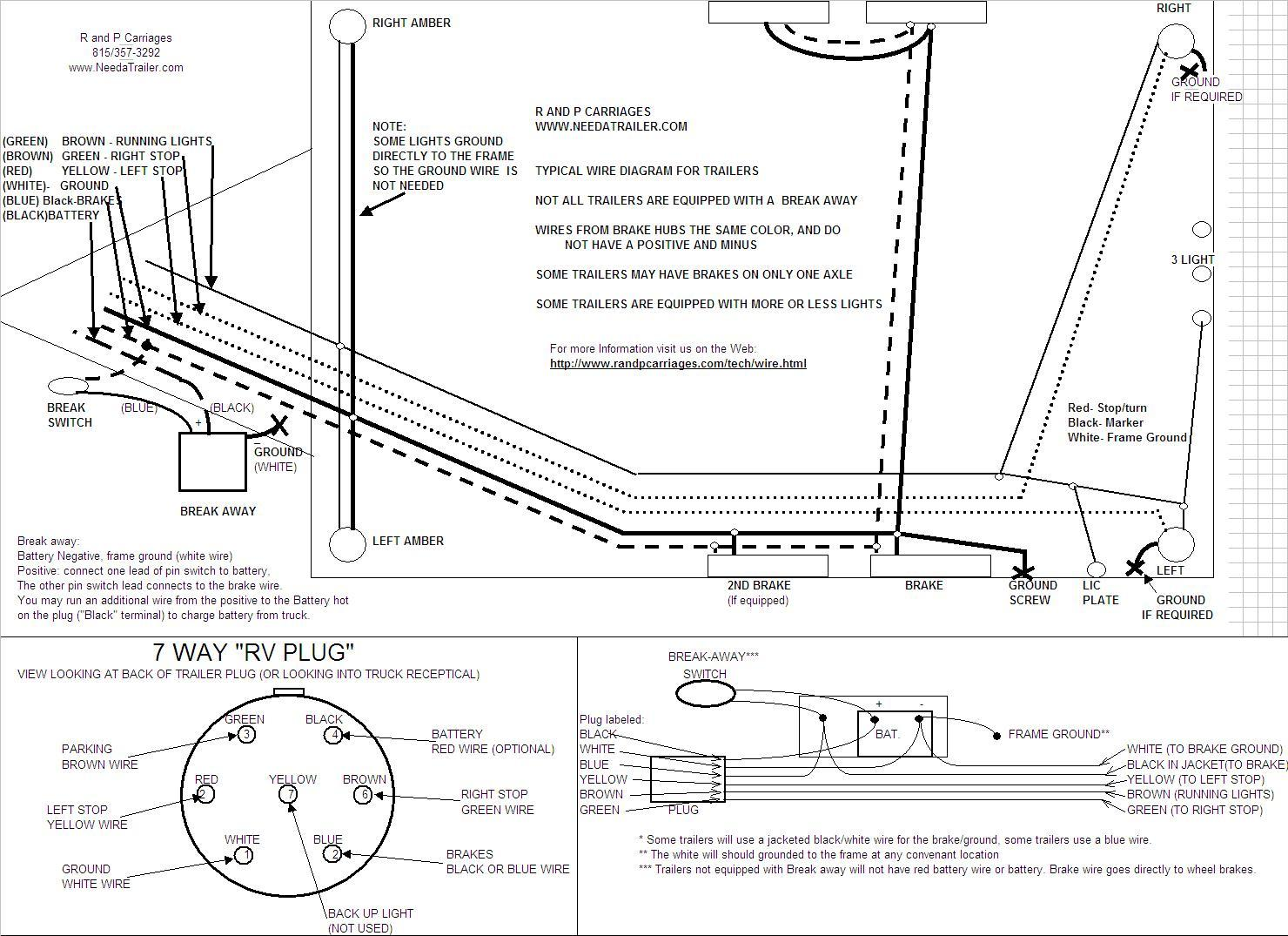 7 way wiring diagram brake controller installation instructions truck to trailer wiring diagram at gsmx.co